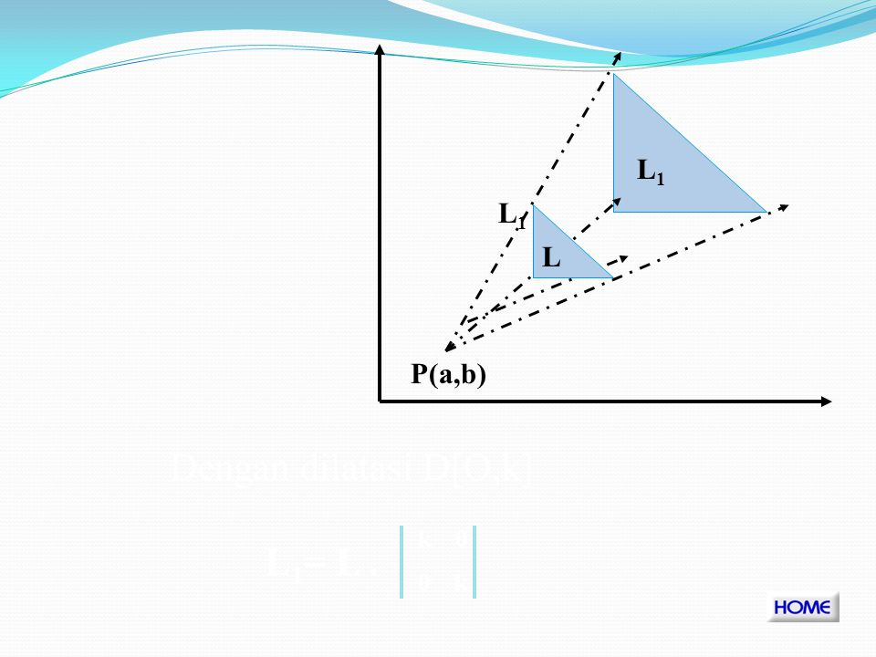 L1 L1 L P(a,b) Dengan dilatasi D[O,k] k 0 0 k L1= L .